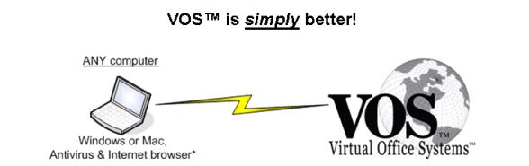vos_diagram